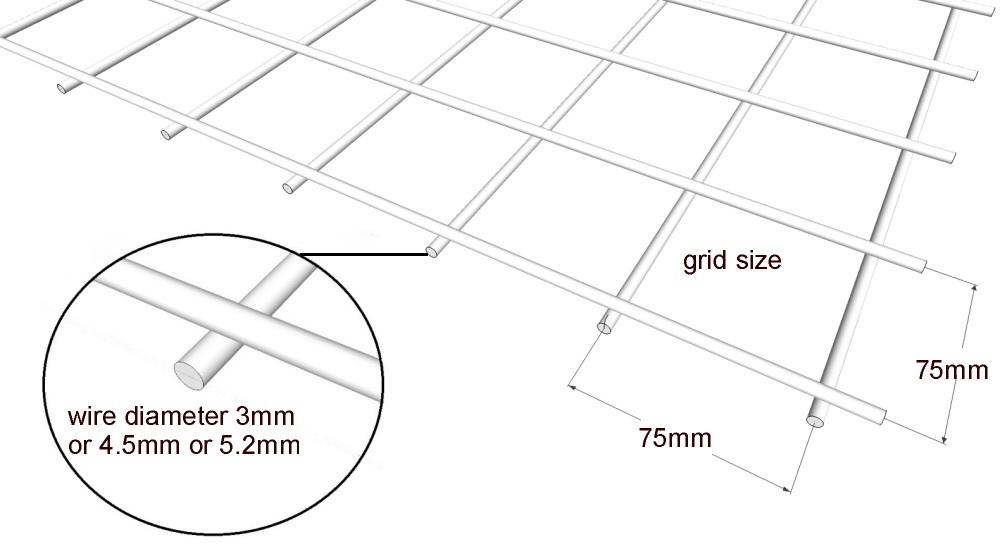 gabion mesh grid size